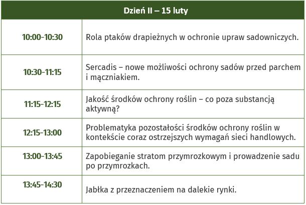 Targi Agrotechniki Sadowniczej - program